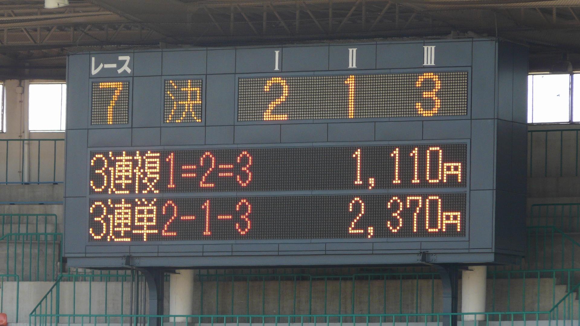 高松 競輪