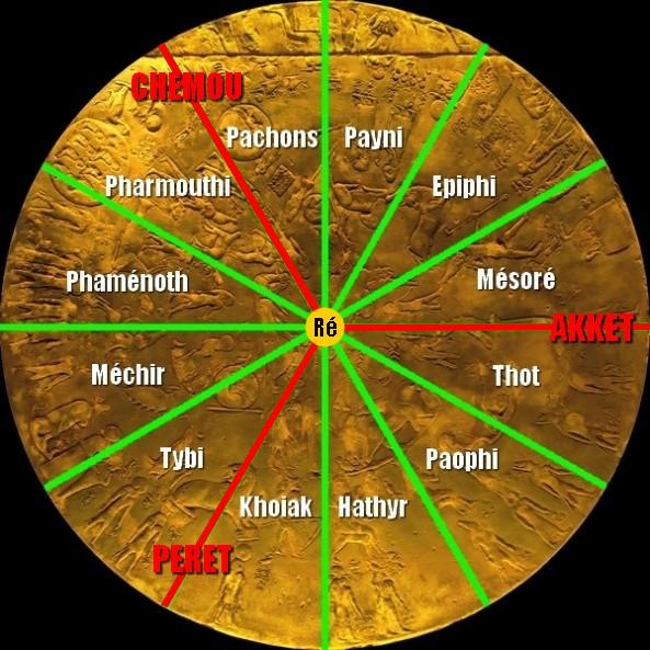 calendrier de l201gypte antique � wikip233dia