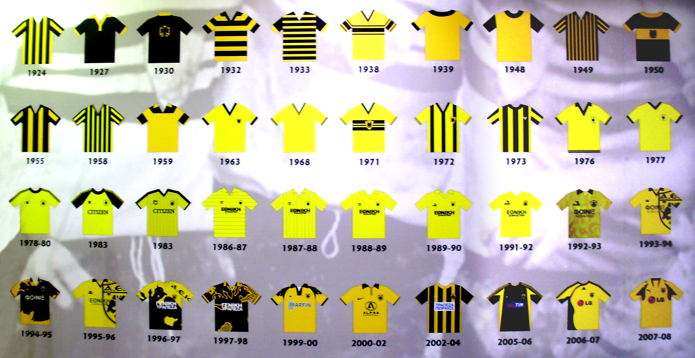 Aek Athens F C Wikiwand
