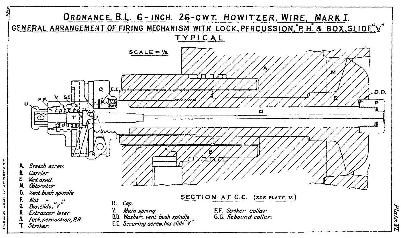 File Bl 6 Inch 26 Cwt Howitzer Firing Mechanism Diagram