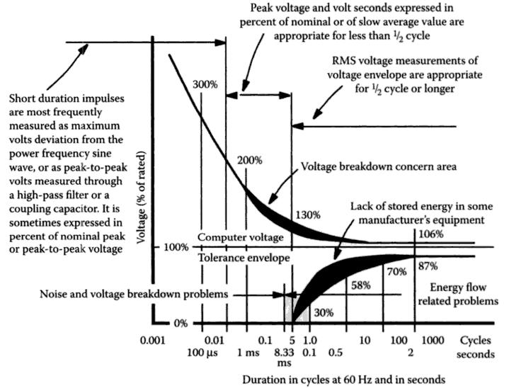 Approximation techniques for utilitarian mechanism design pdf