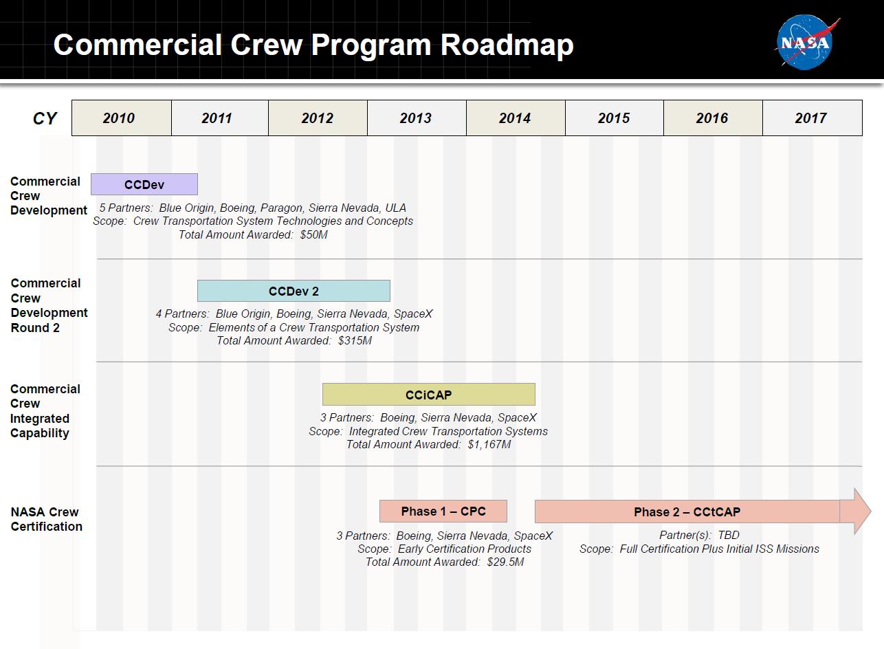Crew Scheduling Software