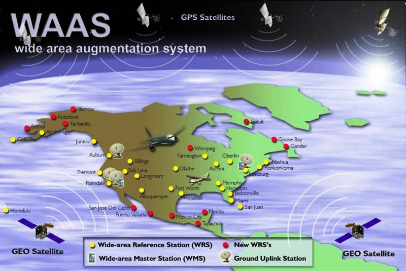 an introduction to the wide area augmentation system waas Wide area augmentation system waas is an extremely accurate navigation  system developed for civil aviation before waas, the us.