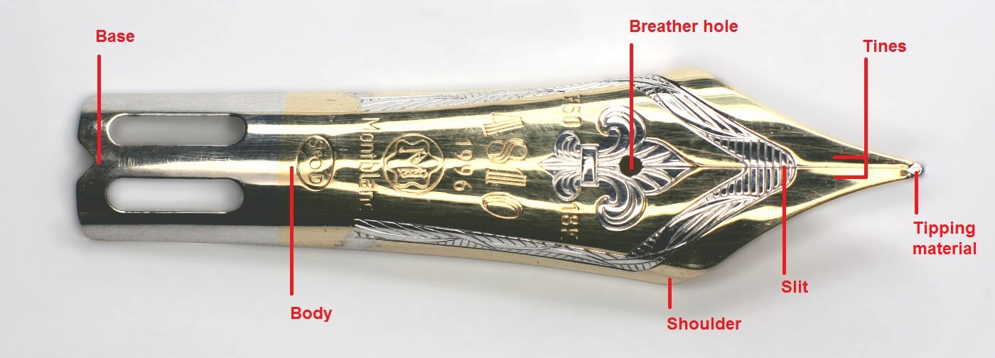 File:Fountain pen nib anatomy.jpg - Wikimedia Commons