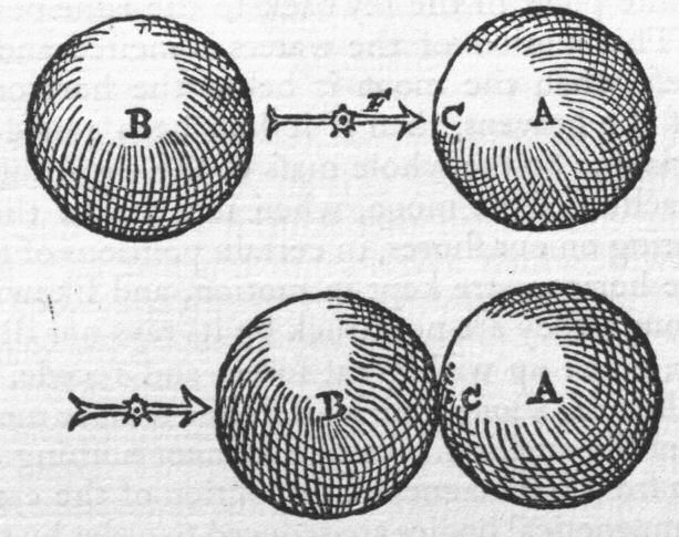 File:Gilbert De Magnete Illo059.jpg - Wikimedia Commons