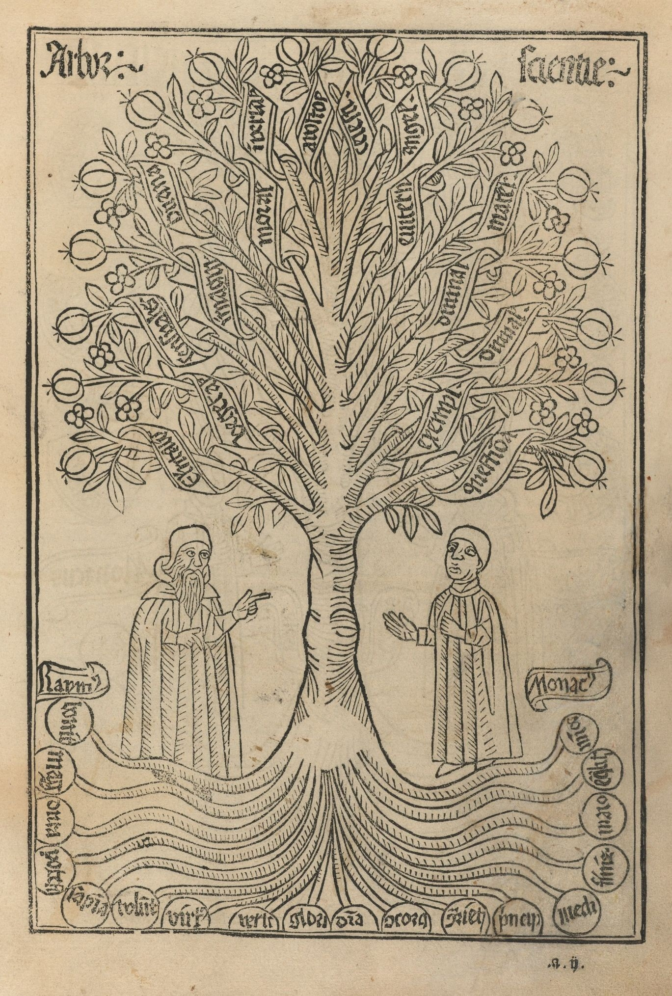 El árbol de la Ciencia, 1505.