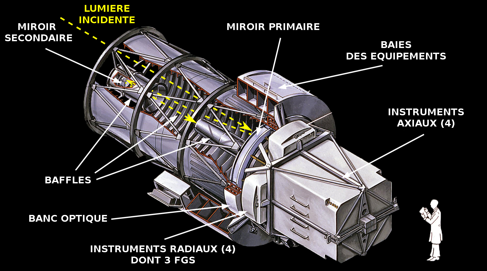 File:Hubble OTA french.jpg - Wikimedia Commons