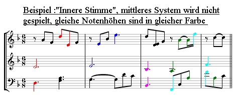 Inner voice in the music of romanticism