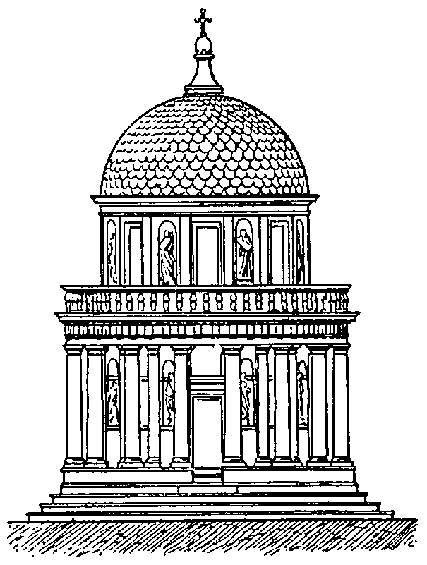 File L Architecture De La Renaissance Fig Png Wikimedia Commons
