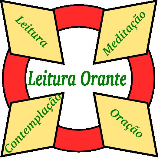 Lectio Divina pt