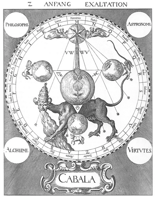 File:Michelspacher (1615) Anfang Exaltation.png - Wikimedia Commons