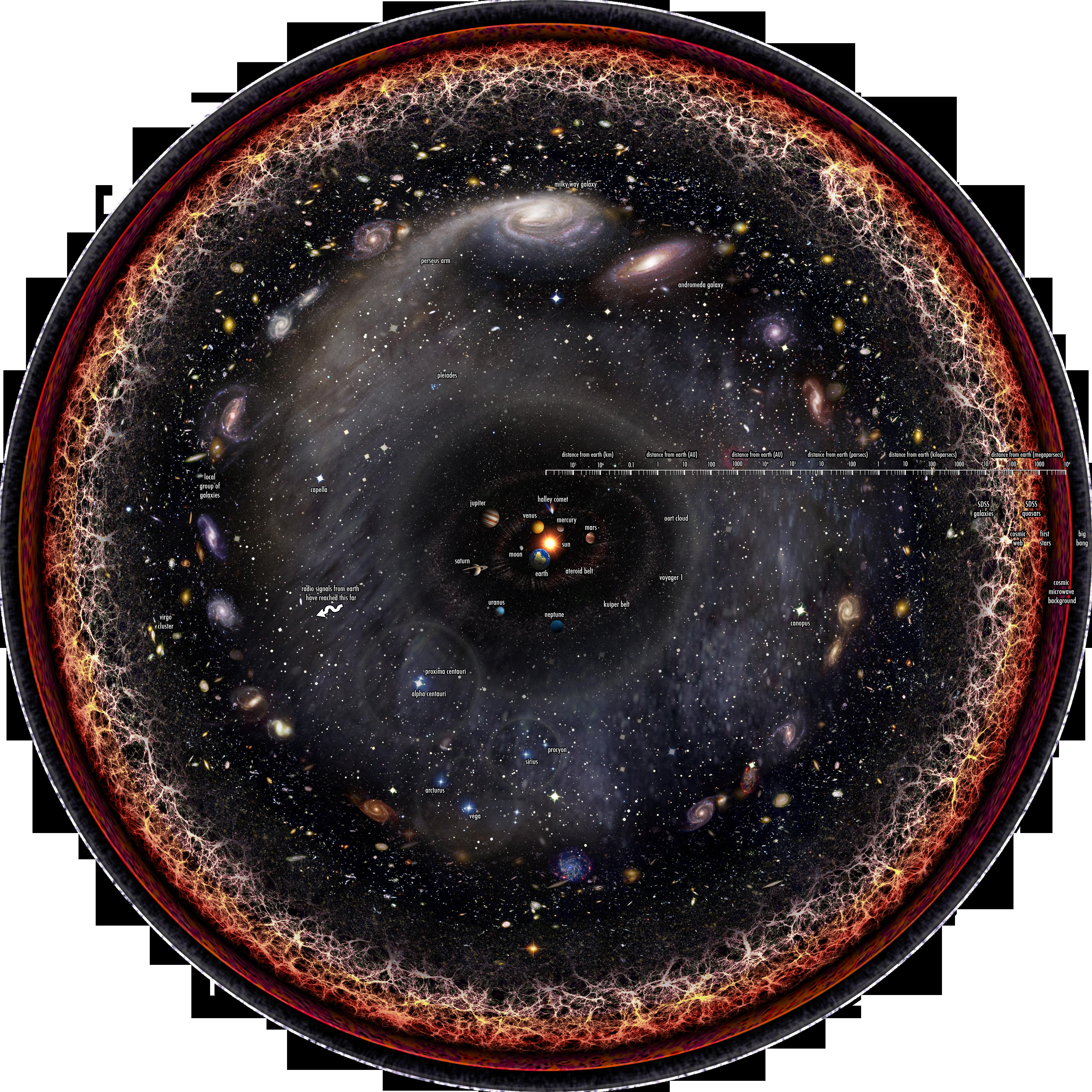 maailmankaikkeuden ikä
