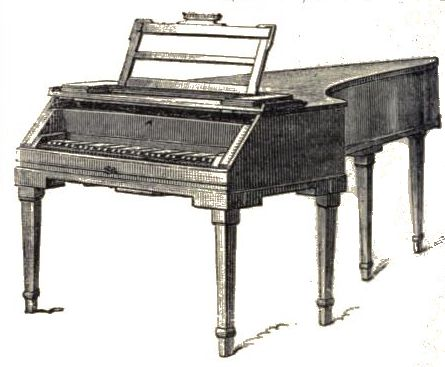Page_730c_%28A_Dictionary_of_Music_and_Musicians Volume_2%29 a dictionary of music and musicians pianoforte wikisource, the