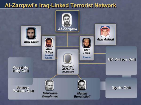 article war terror on report recent
