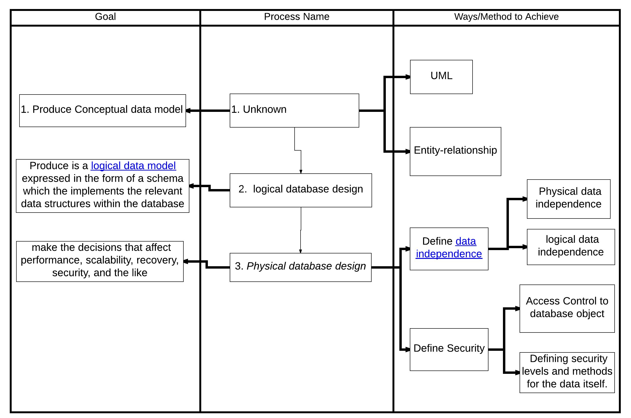 database management system by raghu ramakrishnan 3rd edition pdf free download