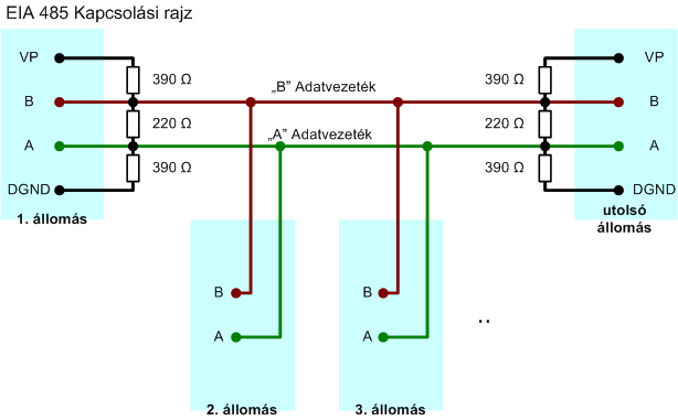 file:rs485 profibus png