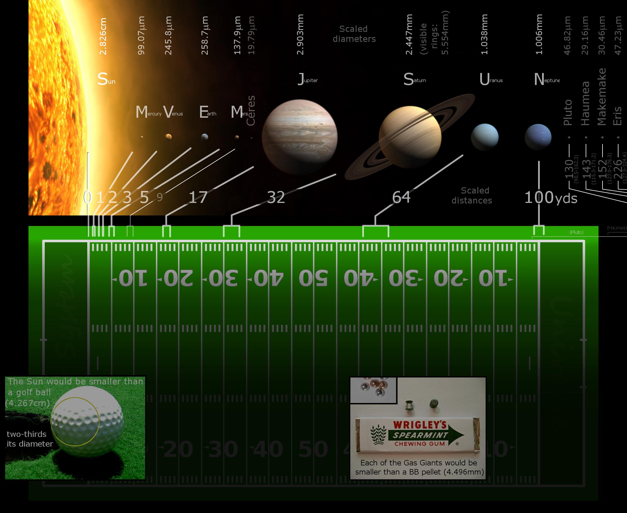 solar system distances au - photo #6
