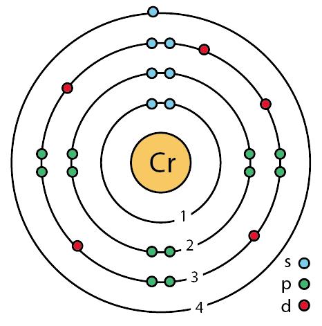 Bohr diagram chromium data wiring diagrams file 24 chromium cr enhanced bohr model png wikimedia commons rh commons wikimedia org krypton bohr diagram chemical structure chromium bohr model ccuart Image collections