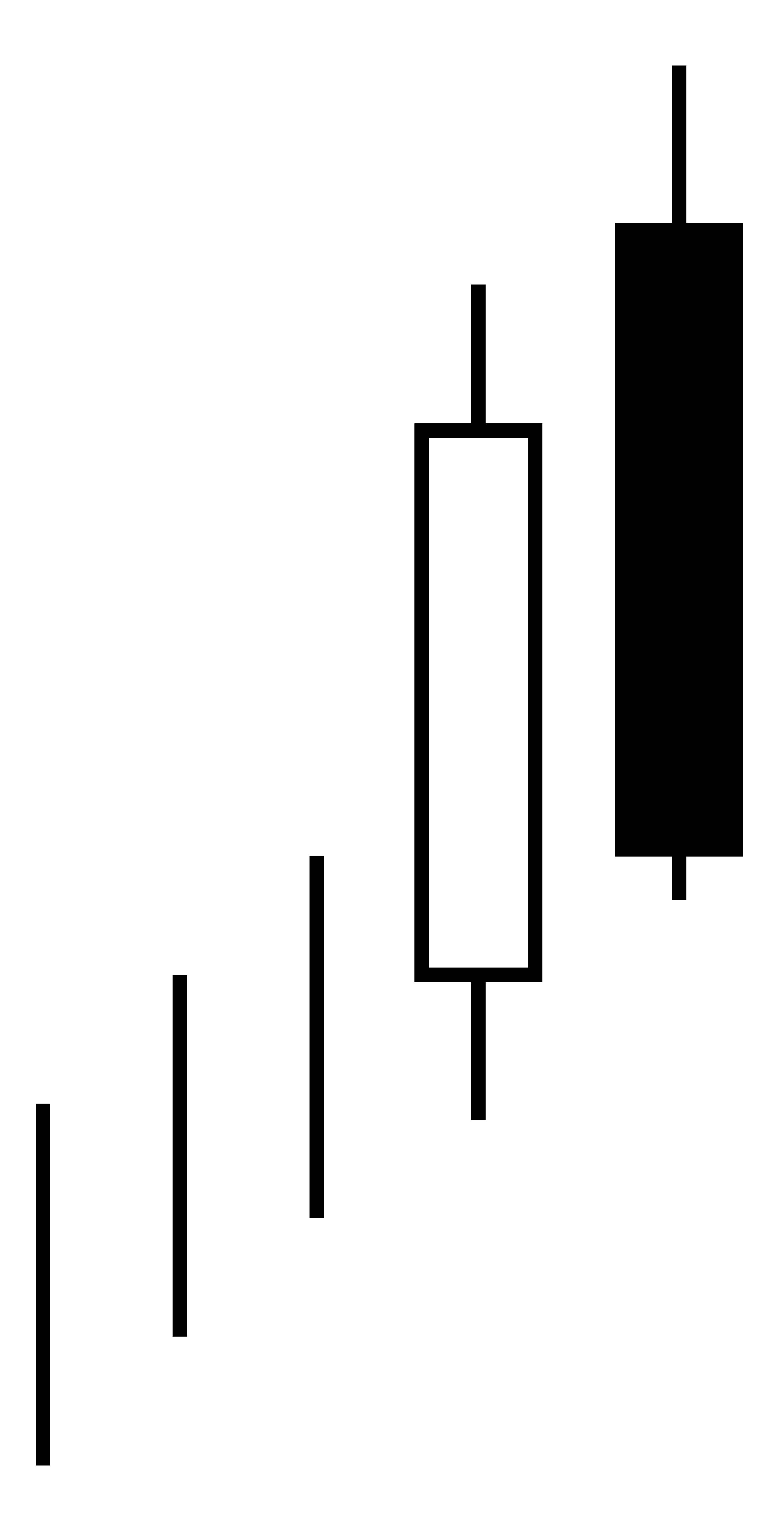 Candlestick Charts: Candlestick pattern bearish dark cloud cover.jpg - Wikimedia ,Chart