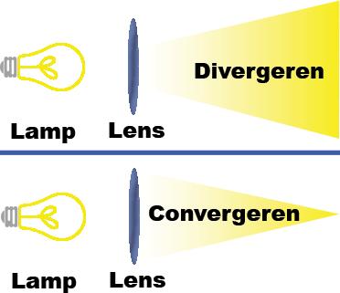 Image Result For Divergente