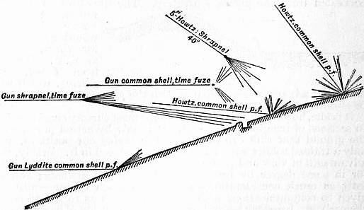 EB1911 Fortifications - Fig. 78.jpg