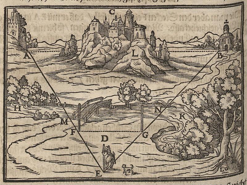 Entfernungsmesser Triangulation : Triangulation geodäsie u wikipedia