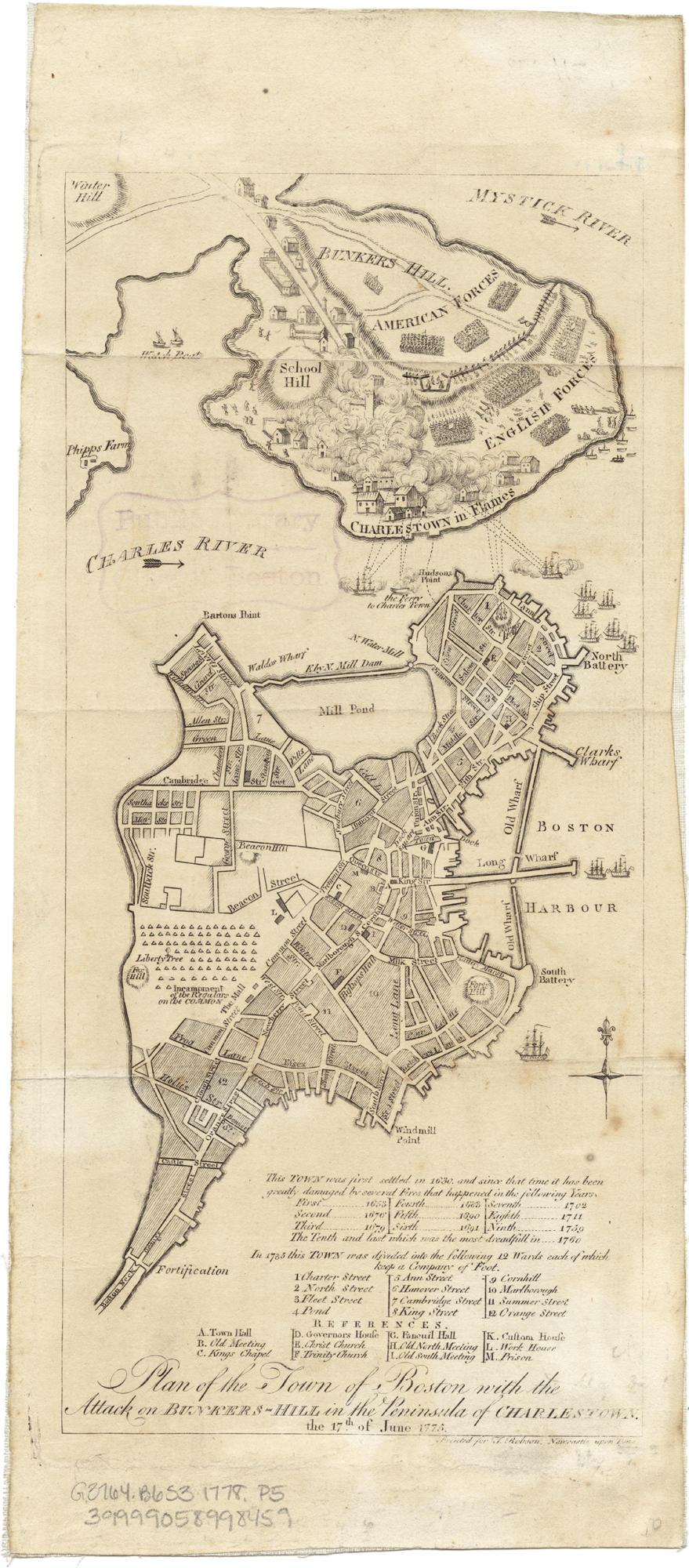 FilePlan of the town of Boston with