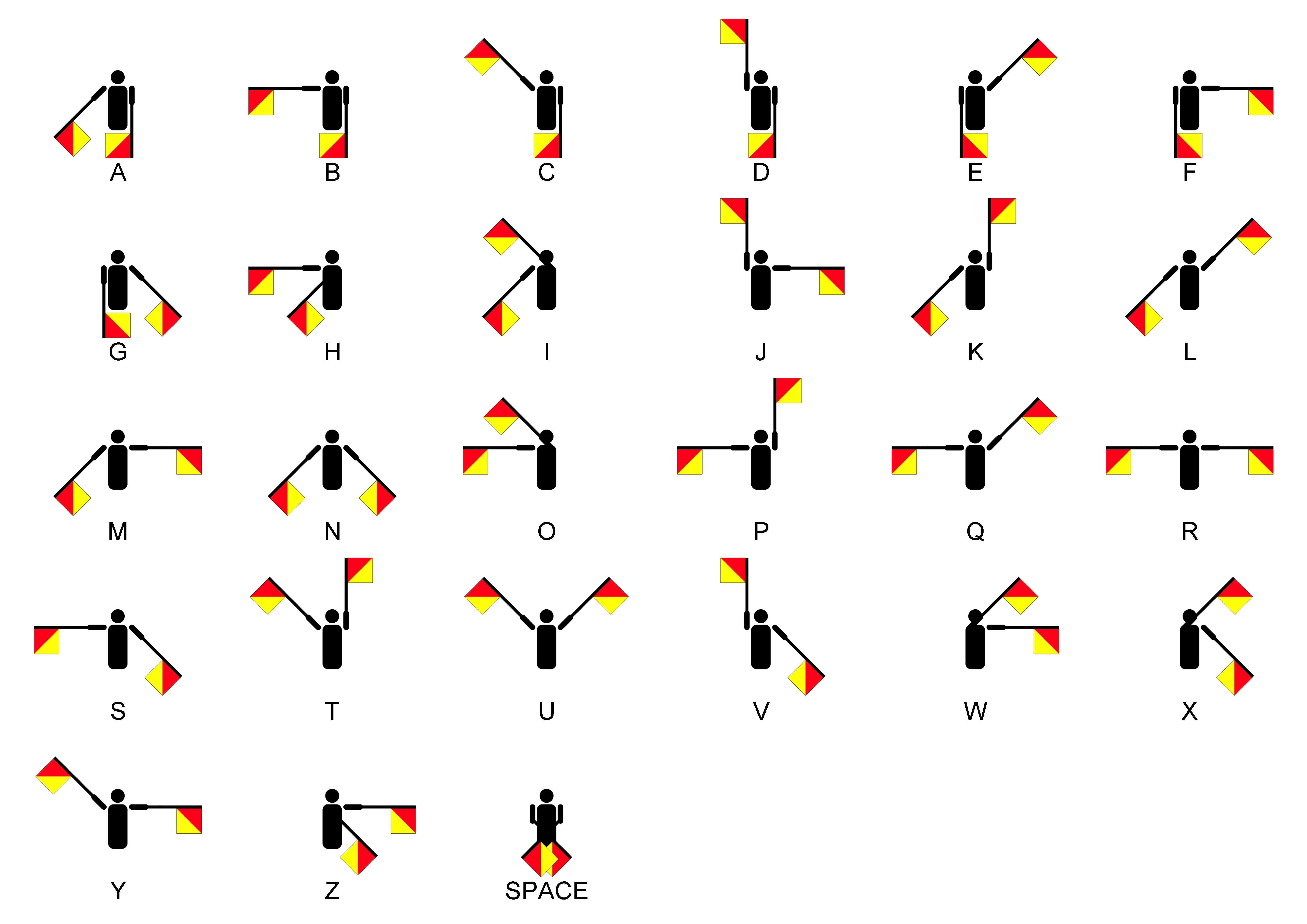 Code For Letters Of The Alphabet.File Semaphore Signals A Z Jpg Wikimedia Commons