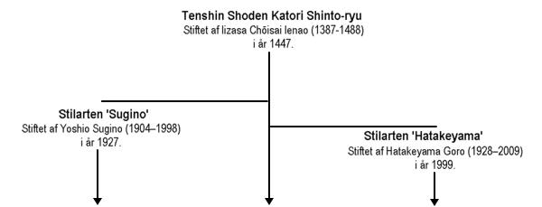 tenshin shoden katori shinto ryu pdf