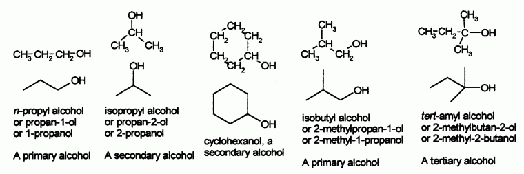 Functional group names, properties, and reactions | boundless.