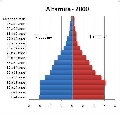 Altamira2000.JPG