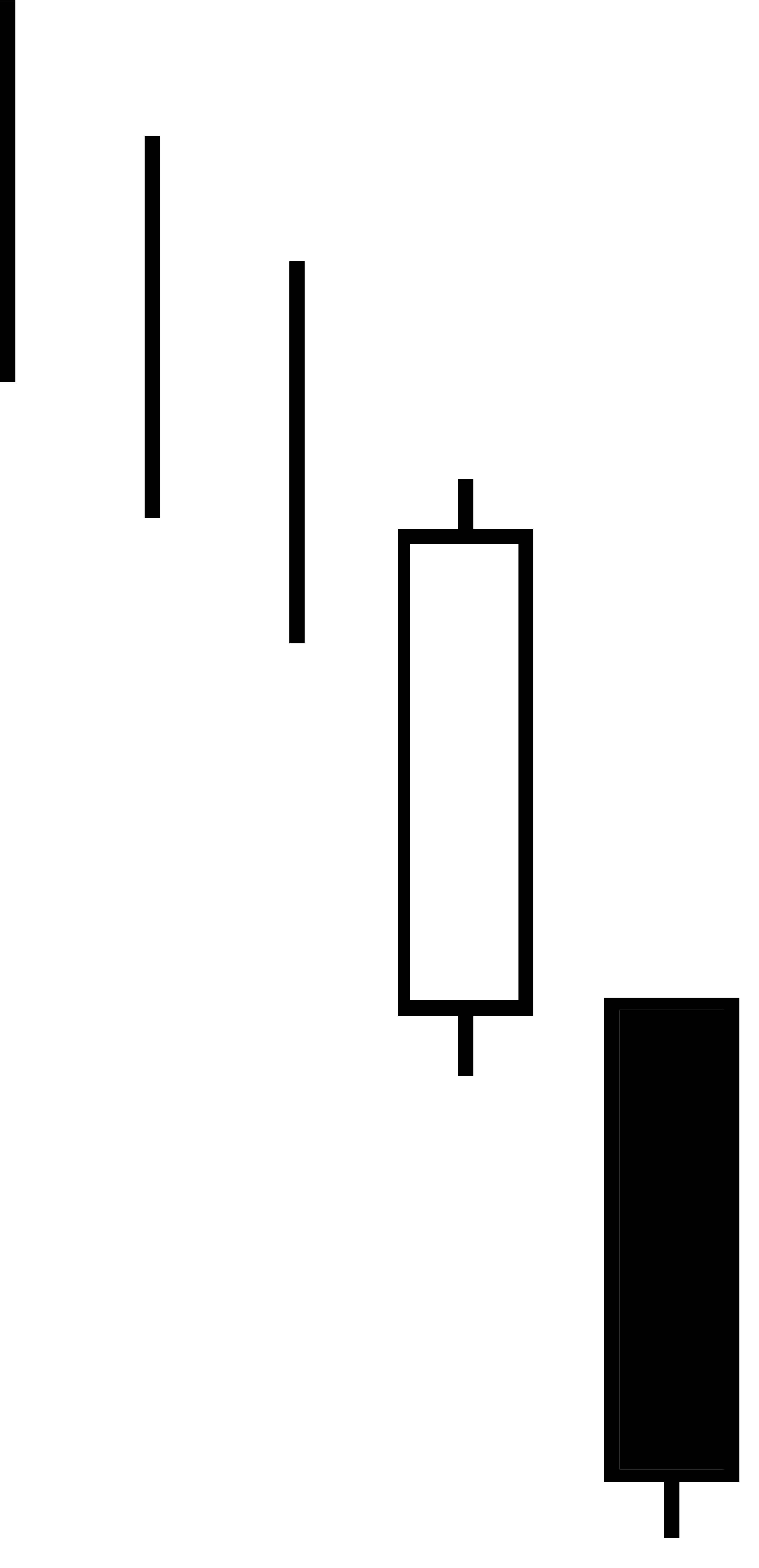 Candlestick Charts: Candlestick pattern bearish separating lines.jpg - Wikimedia ,Chart