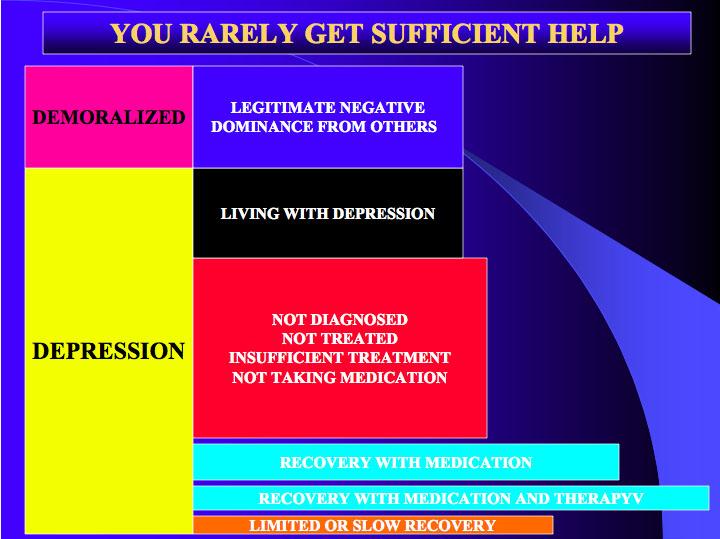 Depression 3.jpg