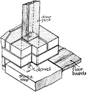 EB1911 Carpentry - Fig. 19 - Dowelling Joint.jpg