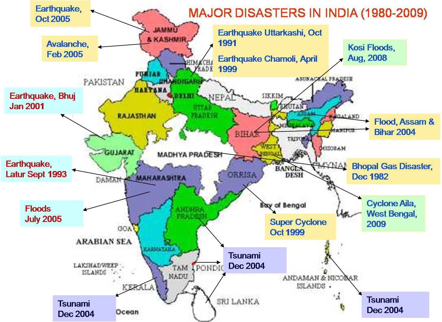 Description Major Disasters in India.jpg