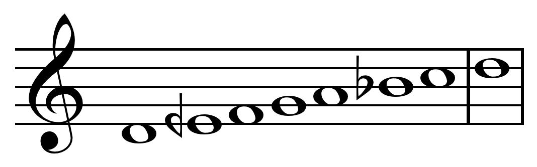 Maqam bayati and 'ushshaq turki tone row, the backwards flat sign indicating quarter tone flat