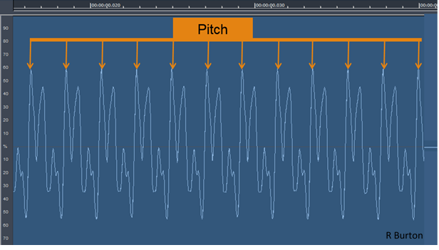 File:Pitch perception.png