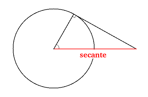 File wikimedia commons for Exterior tangente y secante