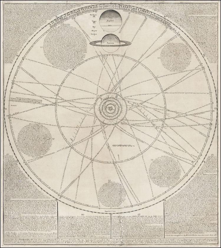 Filewhiston Senex Solar System Chartg Wikipedia