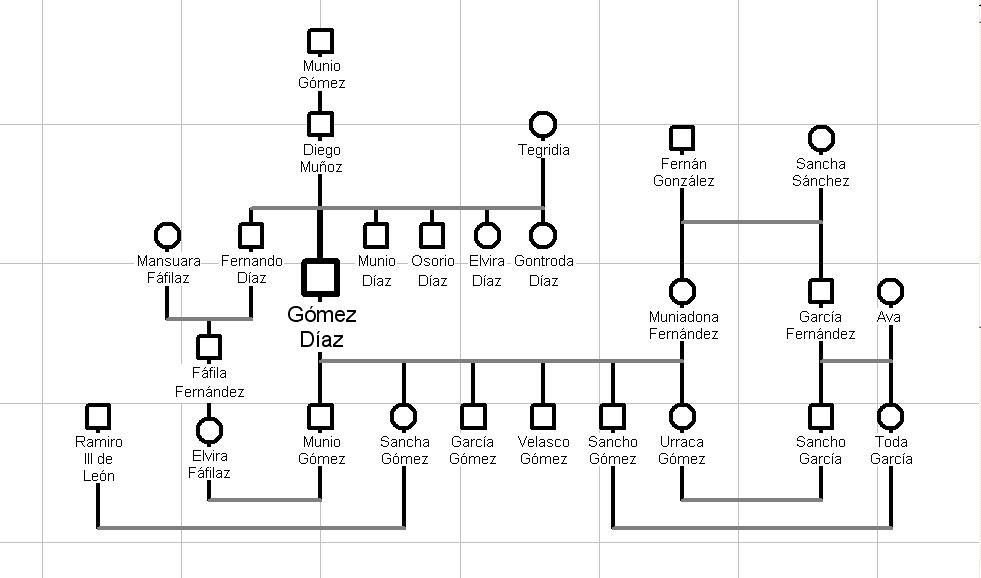 AFIGEN - AFICIONADOS A LA GENEALOGÍA: Bases de datos