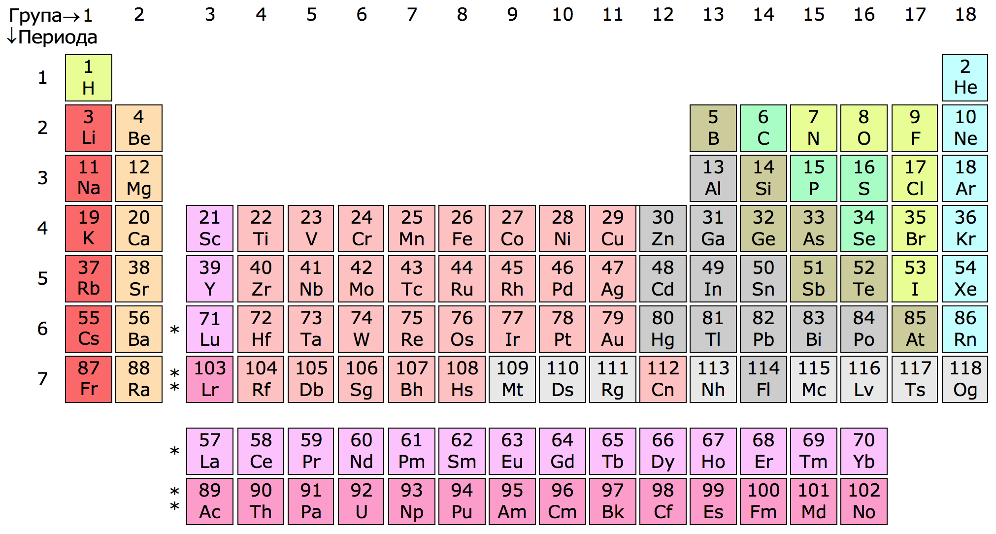 lawrencium periodic table - photo #35