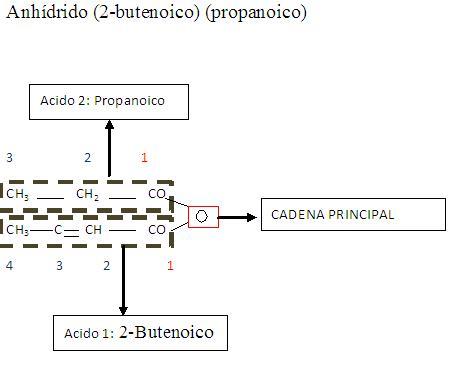 Anhidridos de acido4.JPG