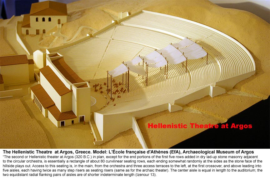 Model Representation Of The Argos Theater