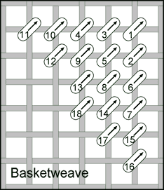 File:Basketweavestitch.png
