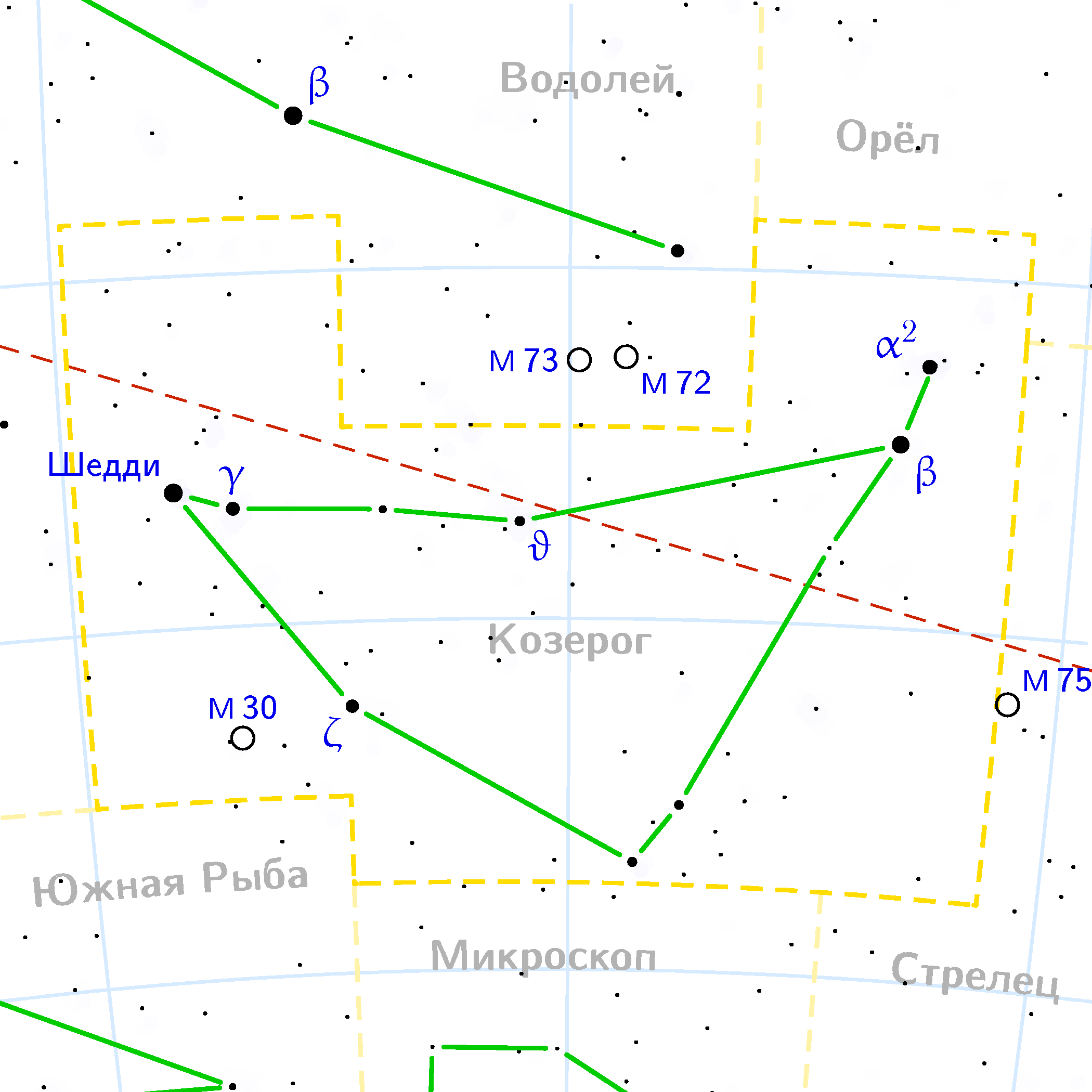Доклад на тему созвездия козерог 4621