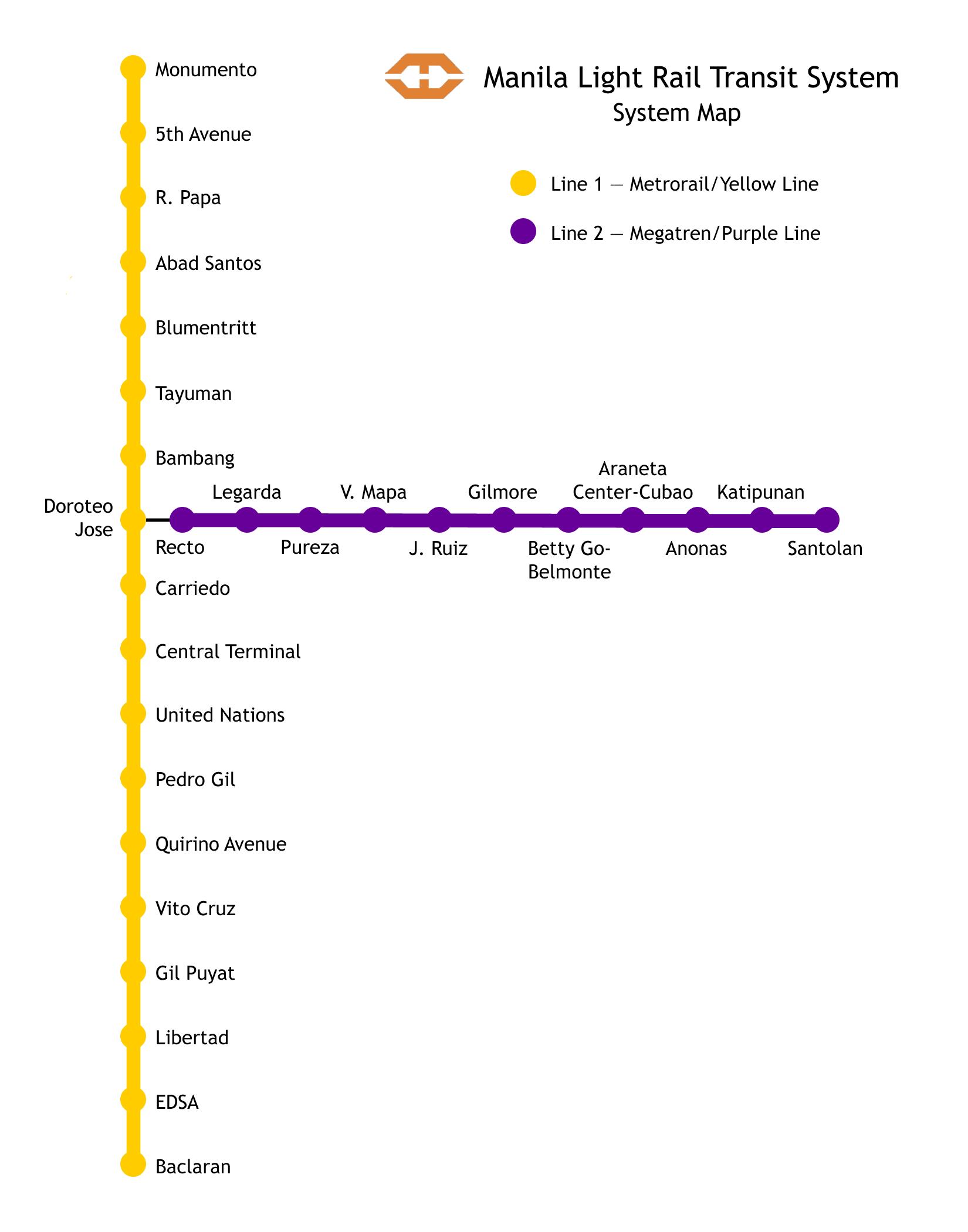 LRTA-MRT Line 2 East & West Extension | Length: 13.8km 5km|11 5 ...