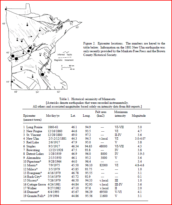 File Minnesota S Earthquake Epicenters Png Wikimedia Commons