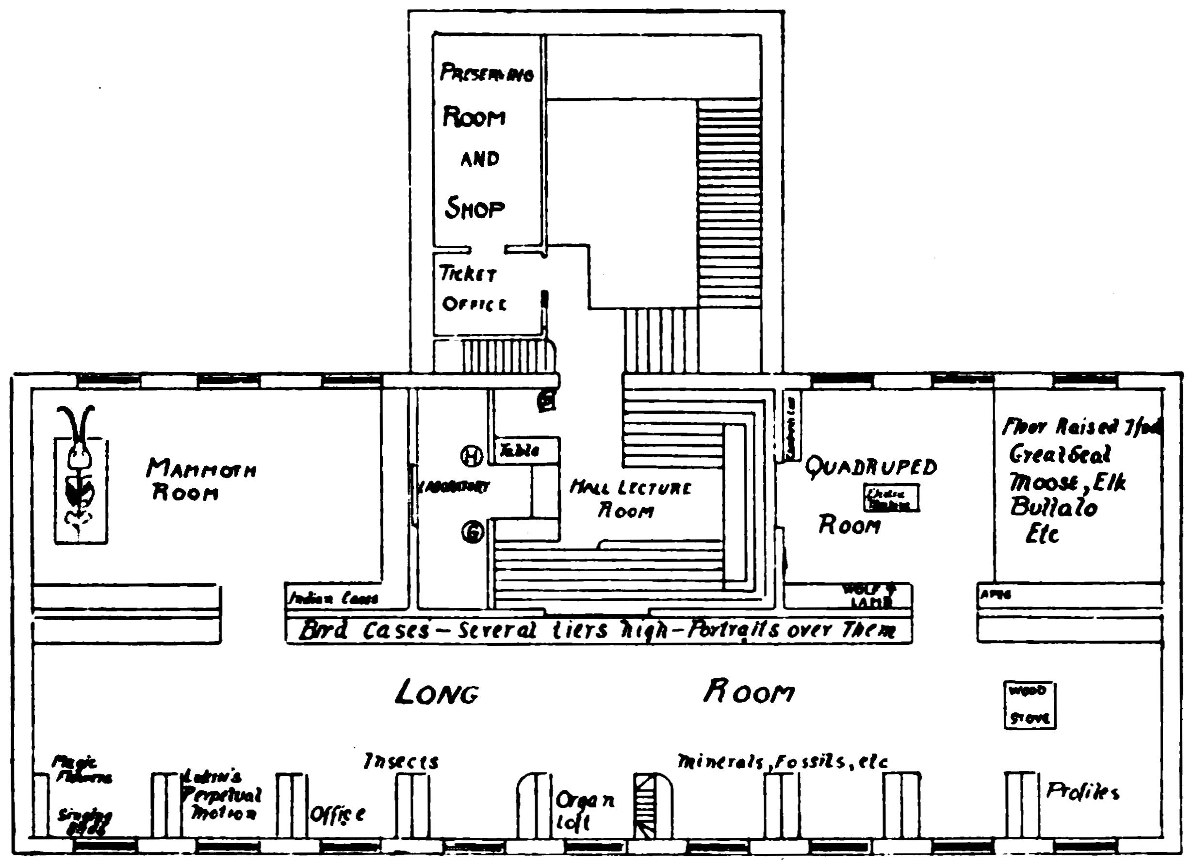 popular science monthly volume 75 september 1909 peale s diagram of door stairs diagram of front door