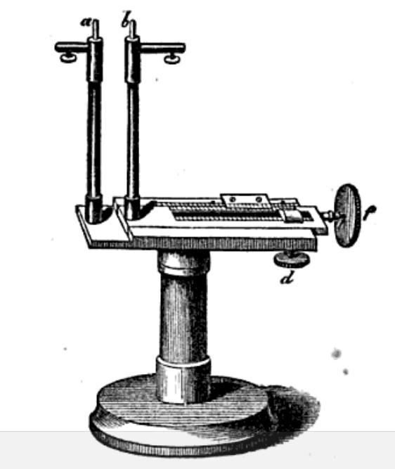 spark micrometer