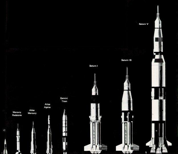 קובץ:Saturn Rocket Family Comparison.jpg – ויקיפדיה